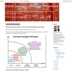 Workplace Performance: Autonomy and Value in Social and Workplace Learning