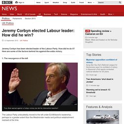 Jeremy Corbyn elected Labour leader: How did he win?