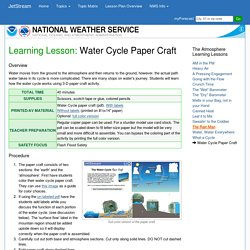 NWS JetStream Learning Lesson: Water Cycle Paper Craft