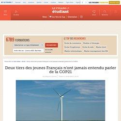 Deux tiers des jeunes Français n'ont jamais entendu parler de la COP21