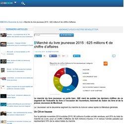 Marché du livre jeunesse 2015 : 625 millions € de chiffre d'affaires