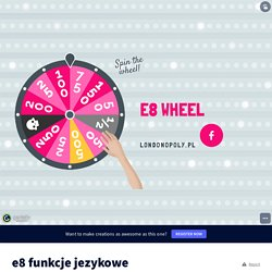 e8 funkcje jezykowe by londonopoly on Genially