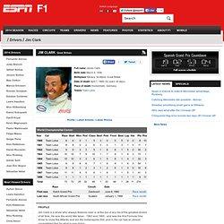 F1 Driver Profile