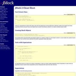 jMock 2 Cheat Sheet