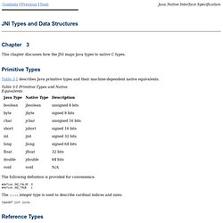JNI Types and Data Structures