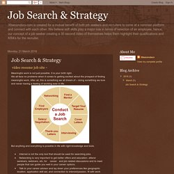Job Search & Strategy: Job Search & Strategy