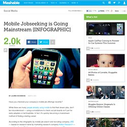 Mobile Jobseeking is Going Mainstream [INFOGRAPHIC]