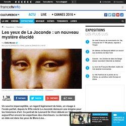 Les yeux de La Joconde : un nouveau mystère élucidé