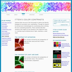 Johannes Itten's Color Contrasts