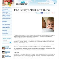 Attachment Theory (Bowlby)