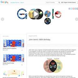 John Venn's 180th Birthday