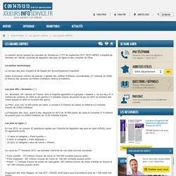 Joueurs Info Service