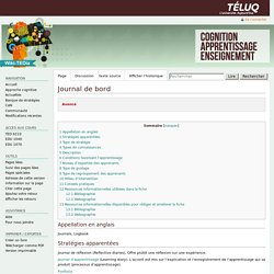 Journal de bord — ted6210