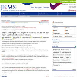 JOURNAL OF KOREAN MEDICAL SCIENCE 23/11/20 Evidence of Long-Distance Droplet Transmission of SARS-CoV-2 by Direct Air Flow in a Restaurant in Korea