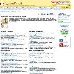 Journaling Tips, Strategies & Topics: Journal Resources for Teachers (Gr. K-12
