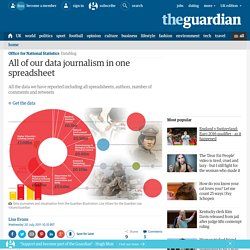 All of our data journalism in one spreadsheet | News