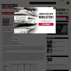 Les dix lieux les plus dangereux pour les journalistes en 2011