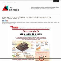 Journalistes : préparer un brief d'infographie, ça ressemble à quoi ? - ask media - le blog