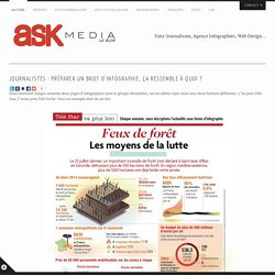 Journalistes : préparer un brief d'infographie, ça ressemble à quoi ? - Ask Media Le Blog - Agence InfographiesAsk Media Le Blog – Agence Infographies