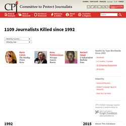 Journalists Killed since 1992