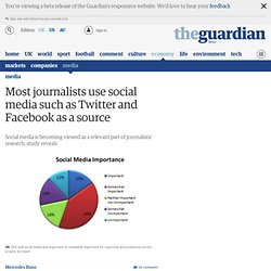 Most journalists use social media such as Twitter and Facebook as a source