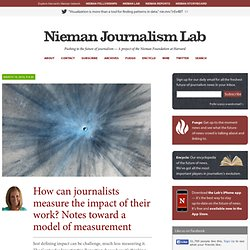How can journalists measure the impact of their work? Notes toward a model of measurement