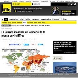 La journée mondiale de la liberté de la presse en 4 chiffres
