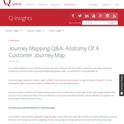 Journey Mapping Q&A: Anatomy Of A Customer Journey Map - Qualtrics