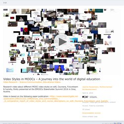 Video Styles in MOOCs – A journey into the world of digital education