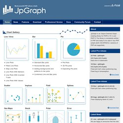 JpGraph - Most powerful PHP-driven charts