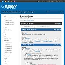 jQuery.ajax()