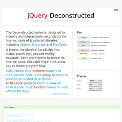 Study -- WebDev - jQuery Deconstructed