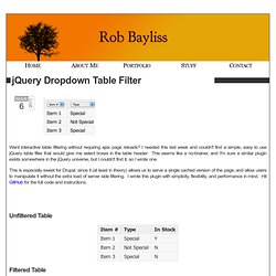 jQuery Dropdown Table Filter