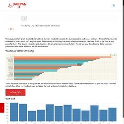 css,jquery graph,bar,pie chart