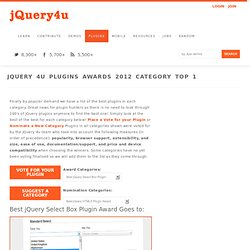 jQuery 4u Plugins Awards 2012