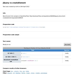 jQuery vs createElement