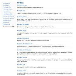 JsDoc Reference - Index