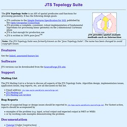 JTS Topology Suite