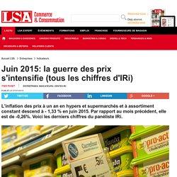 Juin 2015: la guerre des prix s'intensifie...