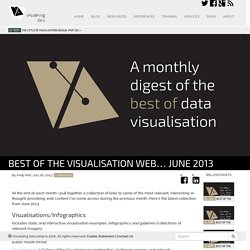 Best of the visualisation web… June 2013