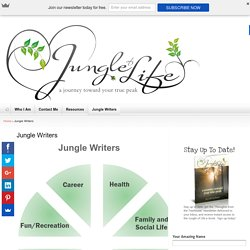 Jungle Writers