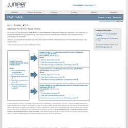 Learning Portal - Juniper Learning Portal - Fast Track