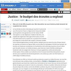 France : Justice : le budget des écoutes a explosé