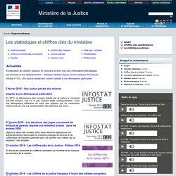 Statistiques - Justice