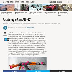 How AK-47 Guns Work - Kalashnikov Weaponry Timeline