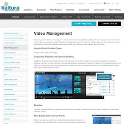 Video Management Service