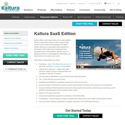 Video Platform | Kaltura SaaS Edition