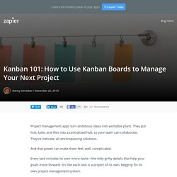 Kanban 101: How to Use Kanban Boards to Manage Your Next Project