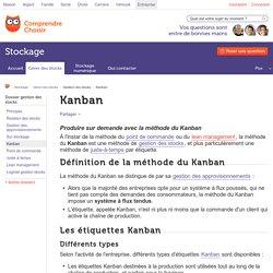 Kanban : tout savoir sur la méthode du Kanban