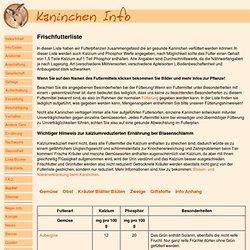 Kaninchen Info Frischfutterliste